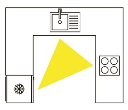 the working triangle u shaped